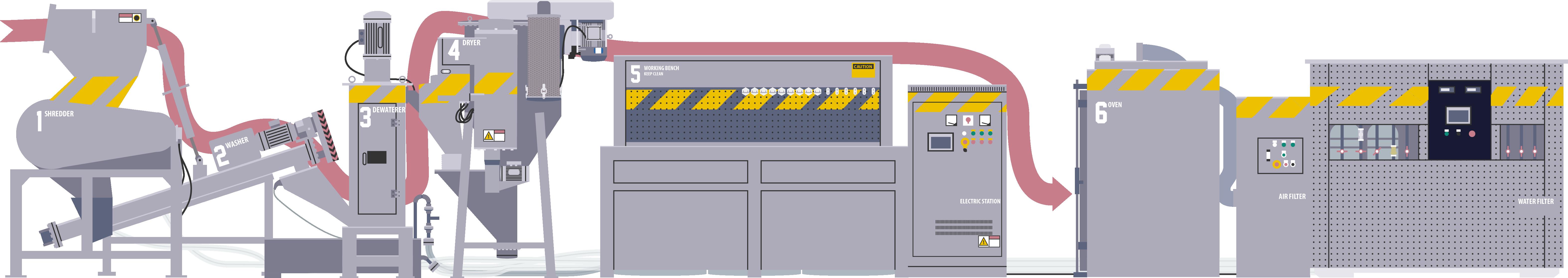 Trashpresso-Website-Tech-MachineDiagram-CS6