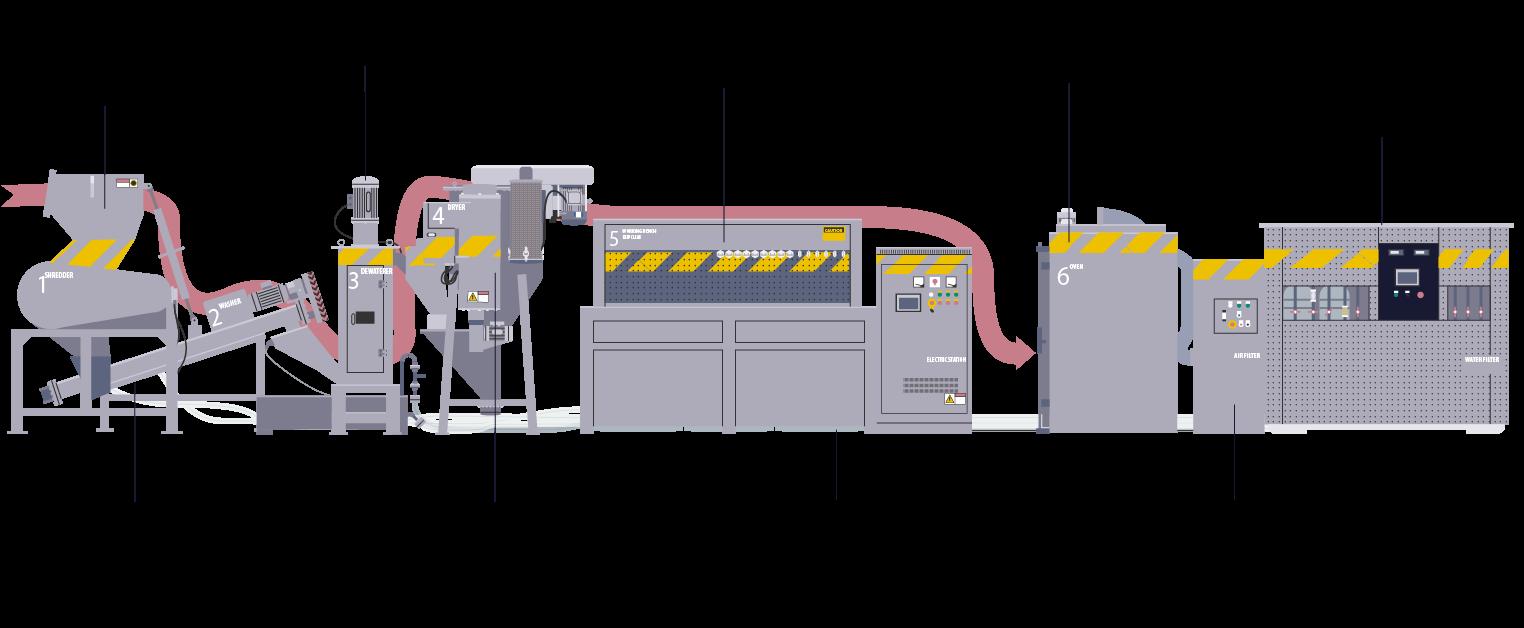 Trashpresso-Website-Tech-MachineDiagram with name
