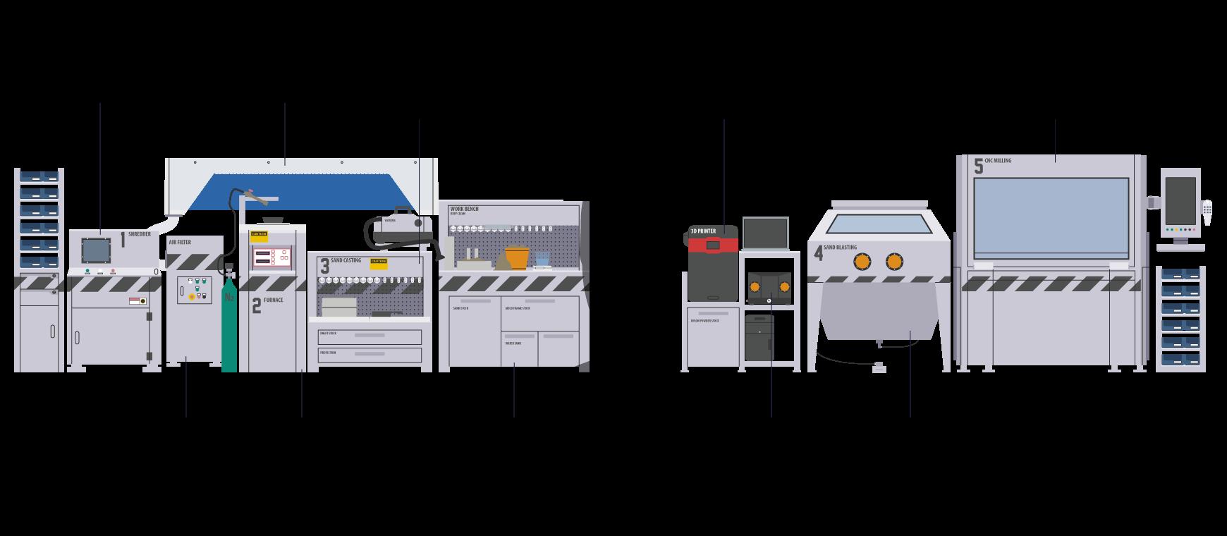 Tp Metal Edition Machine Sketch Rev1 High Resolution Trashpresso By Miniwiz