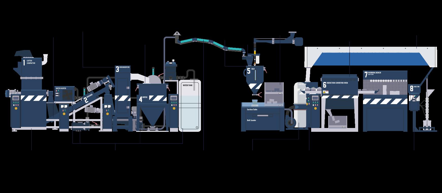 TRASH TECH - Trashpresso by Miniwiz